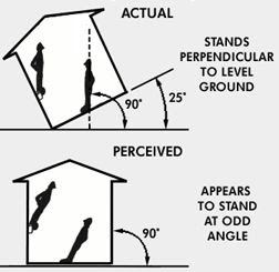 """This diagram illustrates how """"mysterious"""" roadside attractions work off of optical illusions."""
