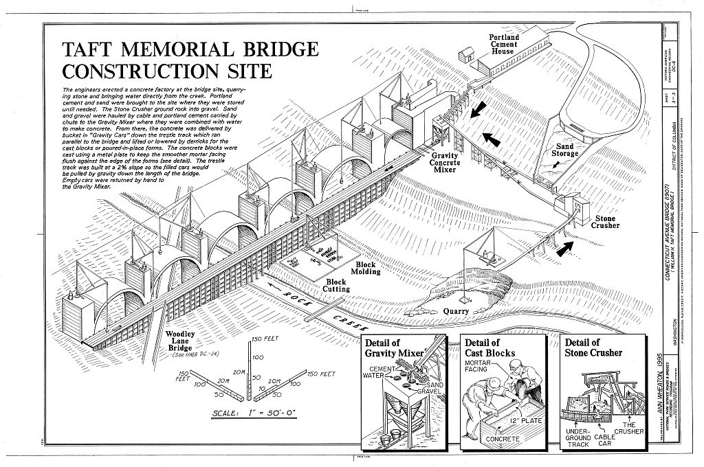 Construction methods of the Taft Bridge depicted by the Historic American Engineering Record survey.