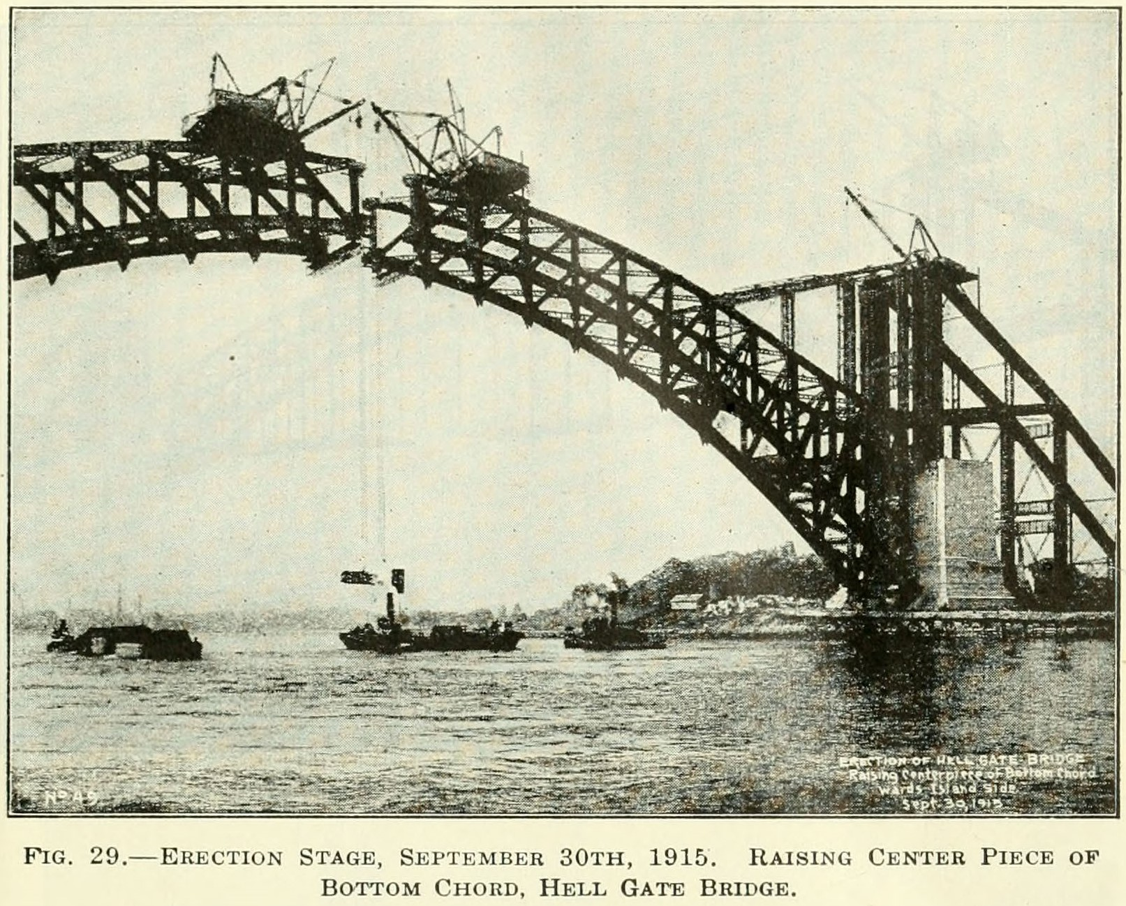 Construction of Hell Gate Bridge (1915)
