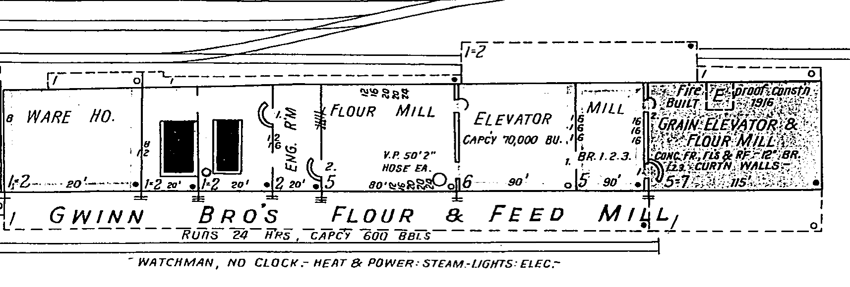 Sketch of the Gwinn Bros. Mill from the 1931 Sanborn fire maps