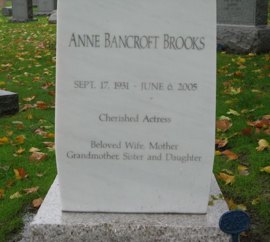 Close-up view of Bancroft's grave