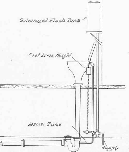 A Diagram of a Water Closet