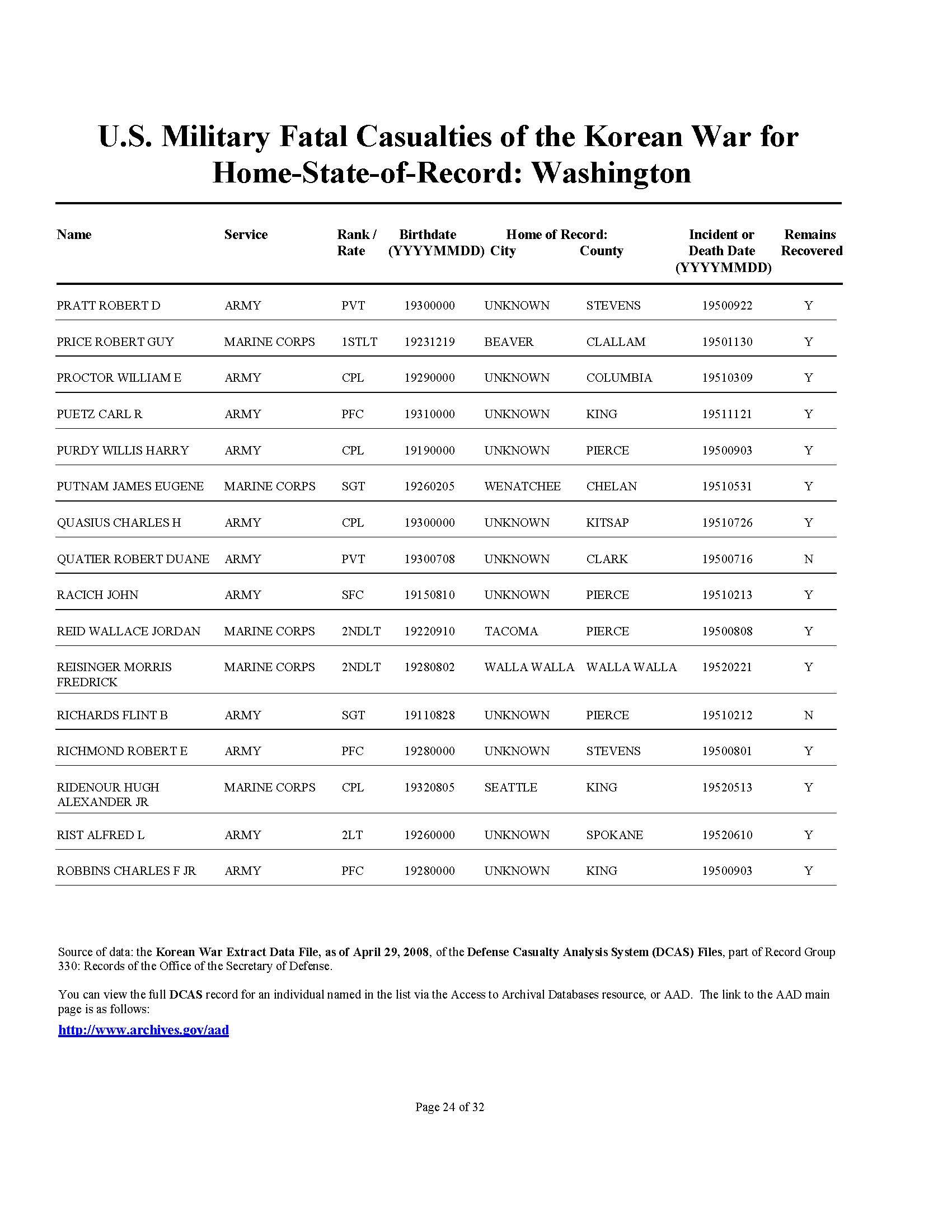WA State Korean War Casualty List By Name [4]