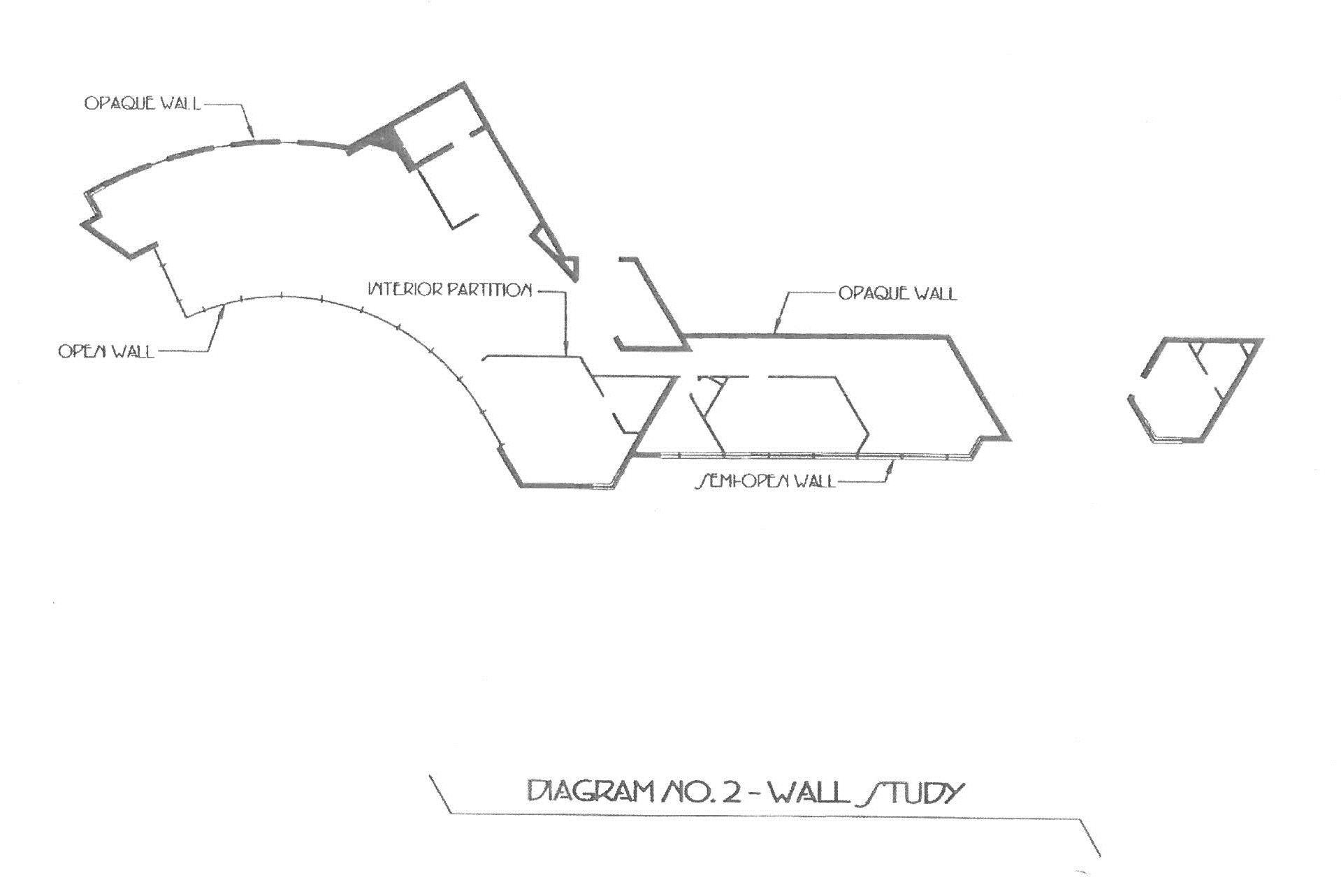 Cooke House Diagram 2 Wall Study from 1999 booklet