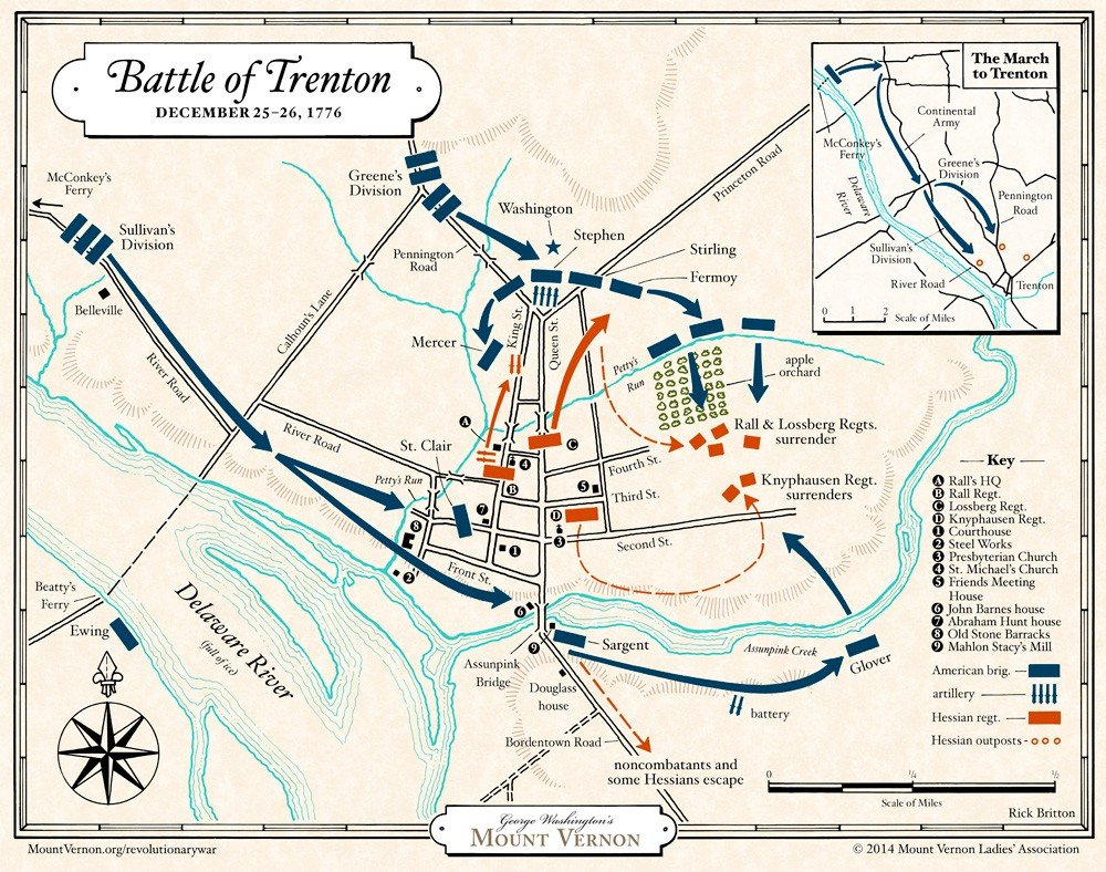 This photo shows where the Battle of Trenton took place.
