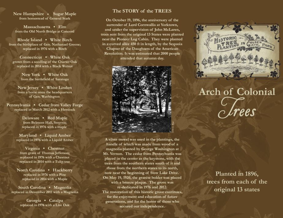Arch of Historic Trees interpretive signage (The Story of the Trees)
