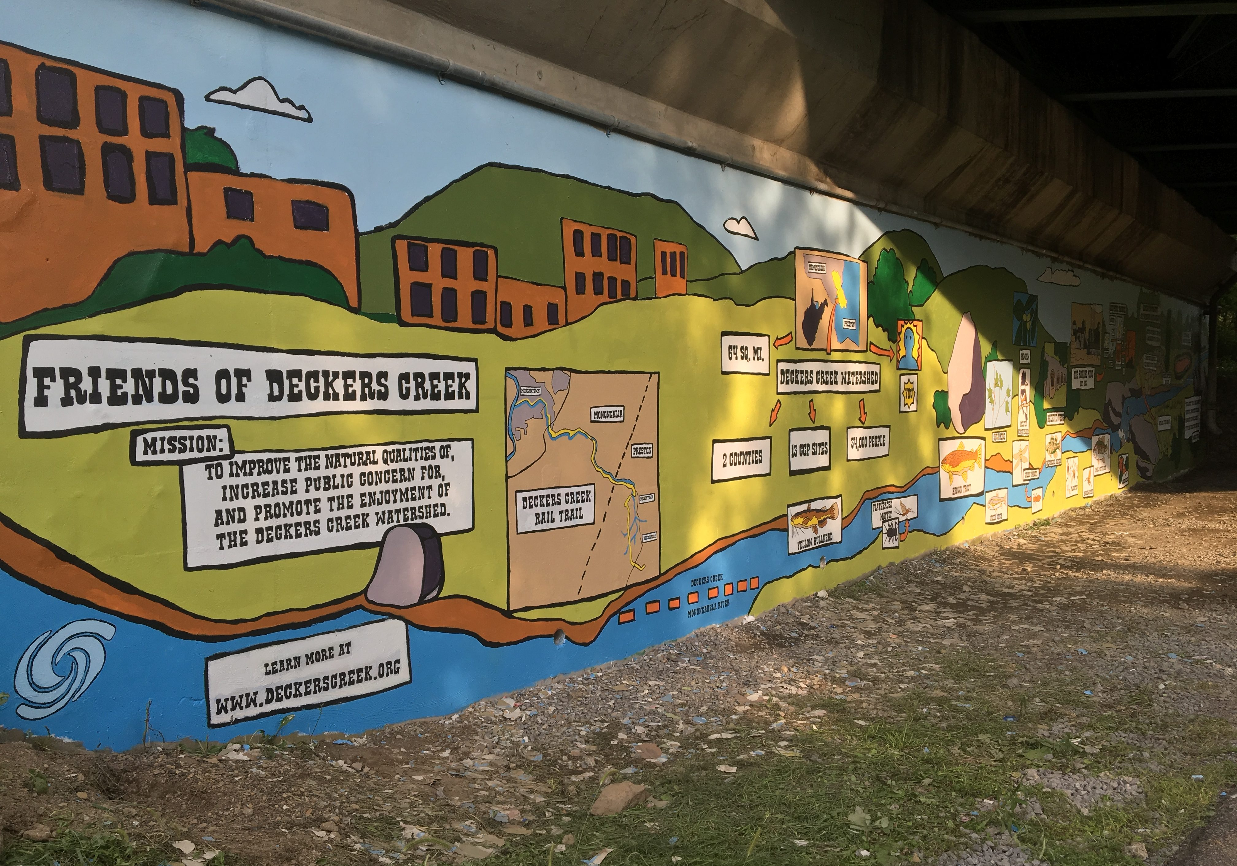 The Friends of Deckers Creek mural is both educational and artistic, a beautiful work of art along the Deckers Creek Rail Trail. Courtesy of Friends of Deckers Creek.