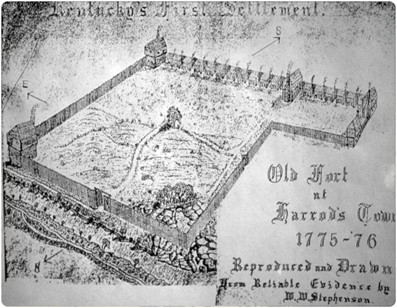 Sketch of the original Ft. Harrod