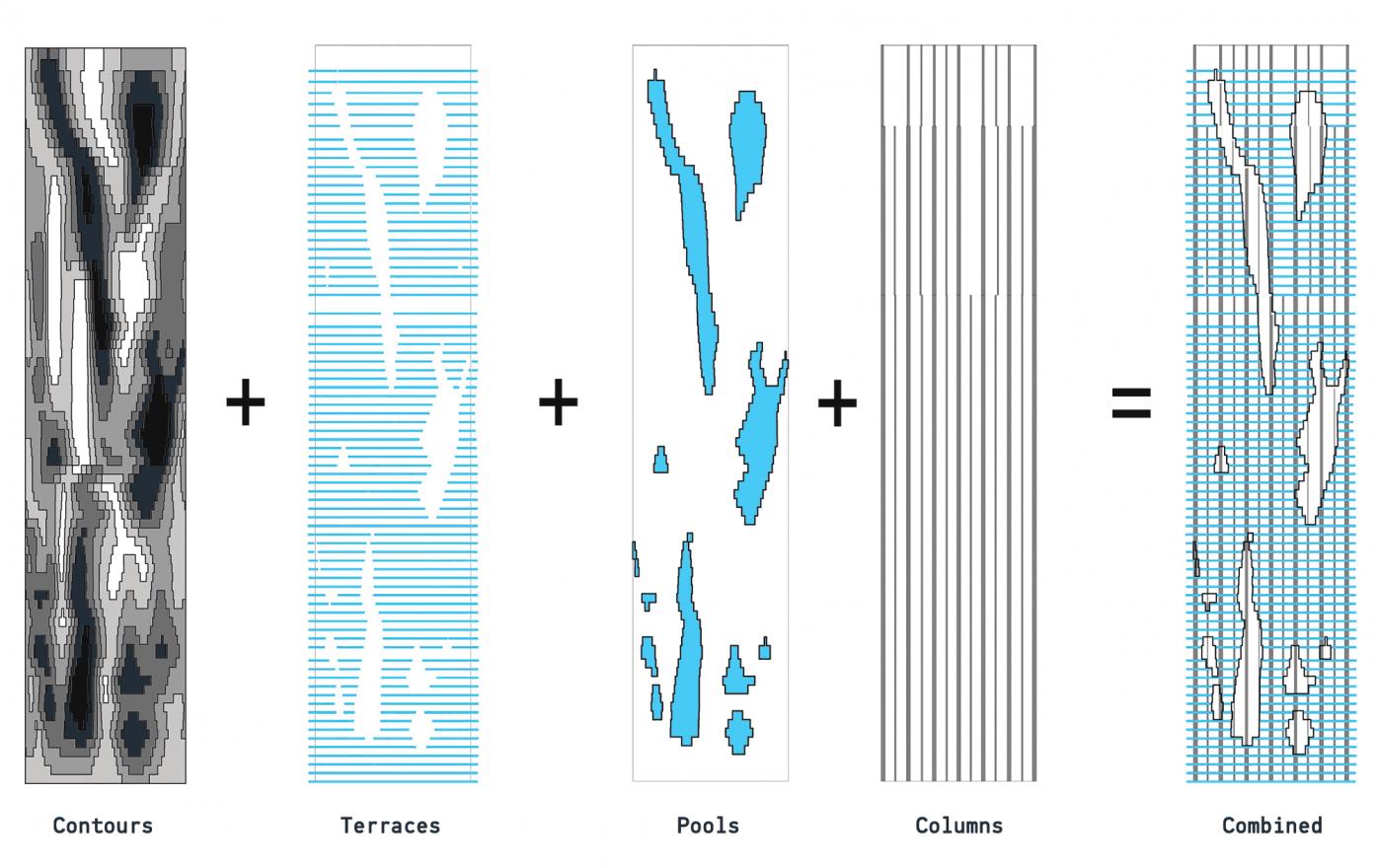 Aqua building facade design concept
