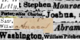 Known names of those in bondage who worked and lived on the property that is now the home of the University of Richmond, from documents and archival newspapers (Collage: Shelby Driskill)