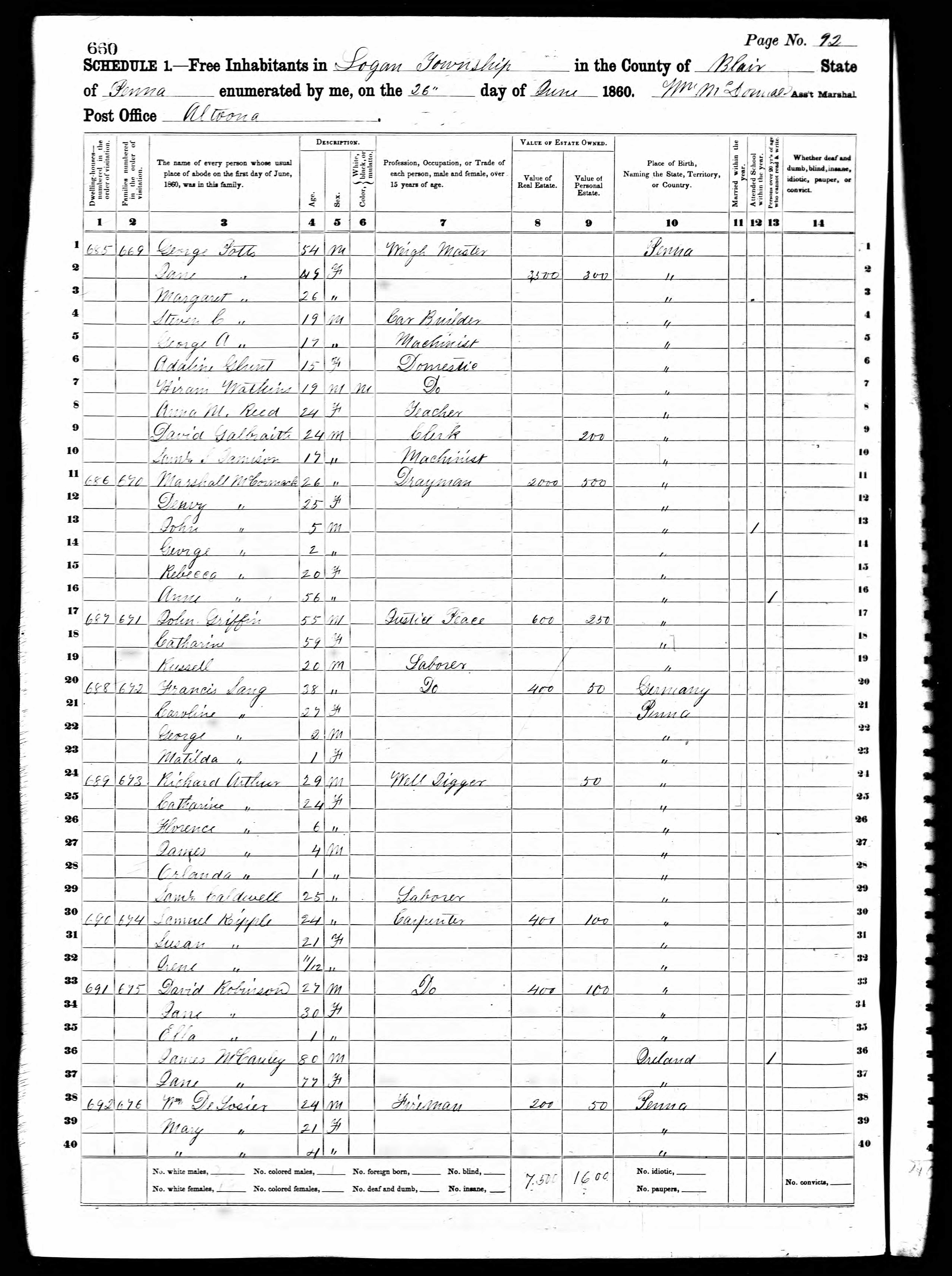 1860 Census record showing George Potts' residence and occupation as a weigh master.