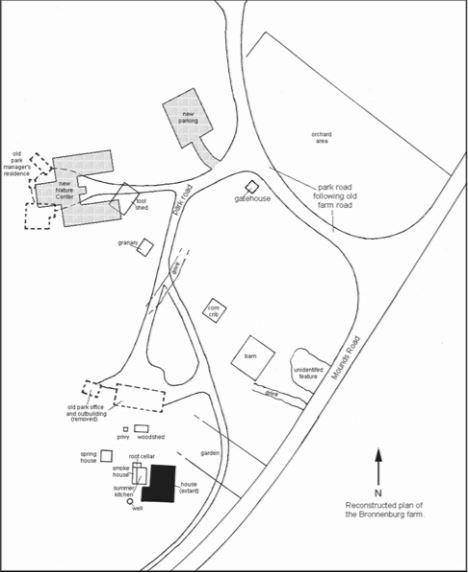 Bronnenberg Farm Plan