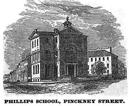 Drawing of the Phillips School