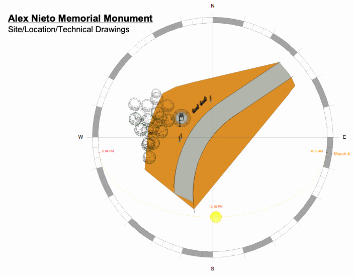 This is one of the technical drawings that show where the memorial will be in Bernal Heights Park. It will be near benches at the top of Bernal Hill. The memorial consists of a medicine wheel that will have photos of Nieto and an inscription.