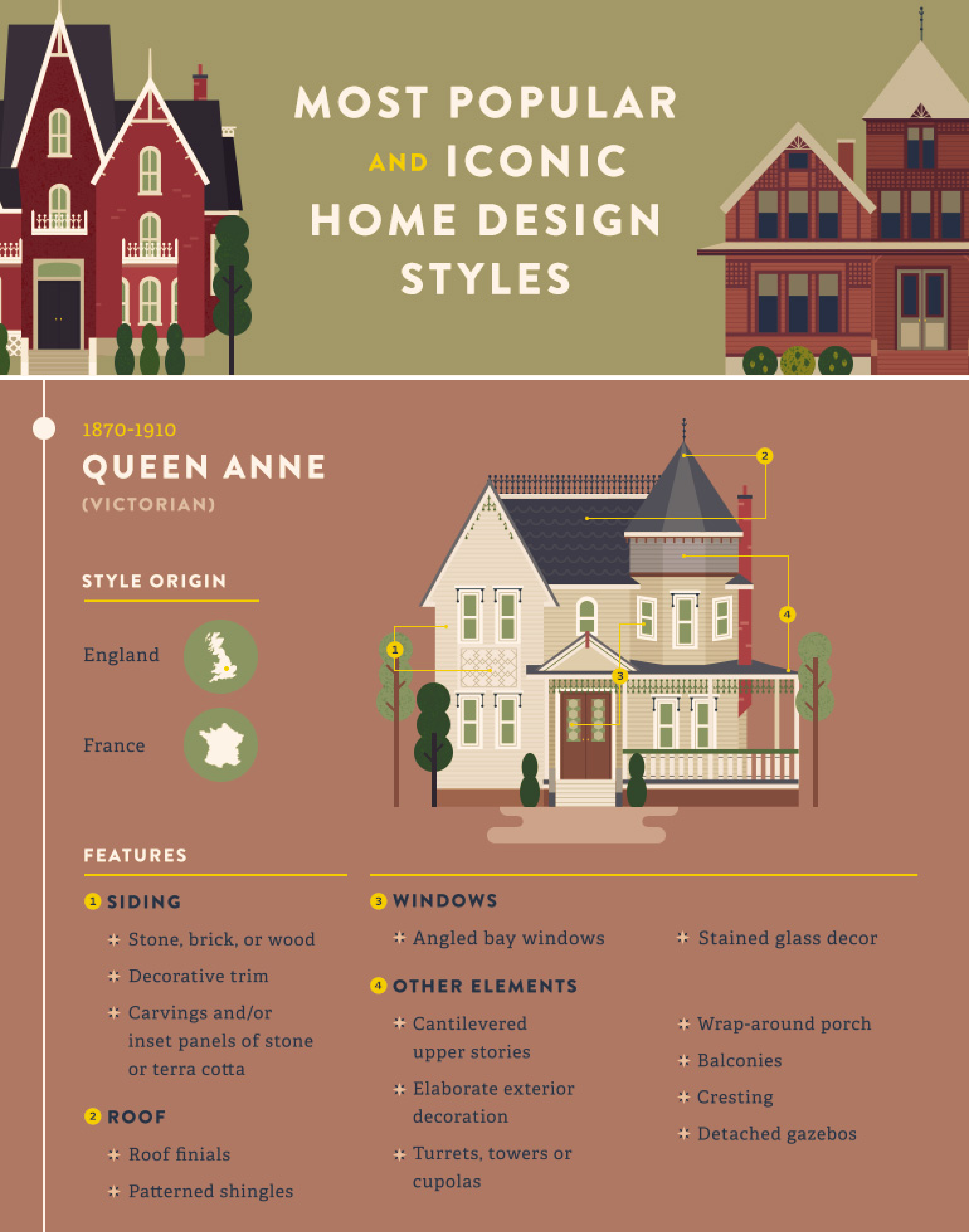 A graphical explanation of the Queen Anne architectural style of the Victorian Age. The McConaghy House is a hybrid of Queen Anne, Stick, and Eastlake styles (Coldwell-Banker).