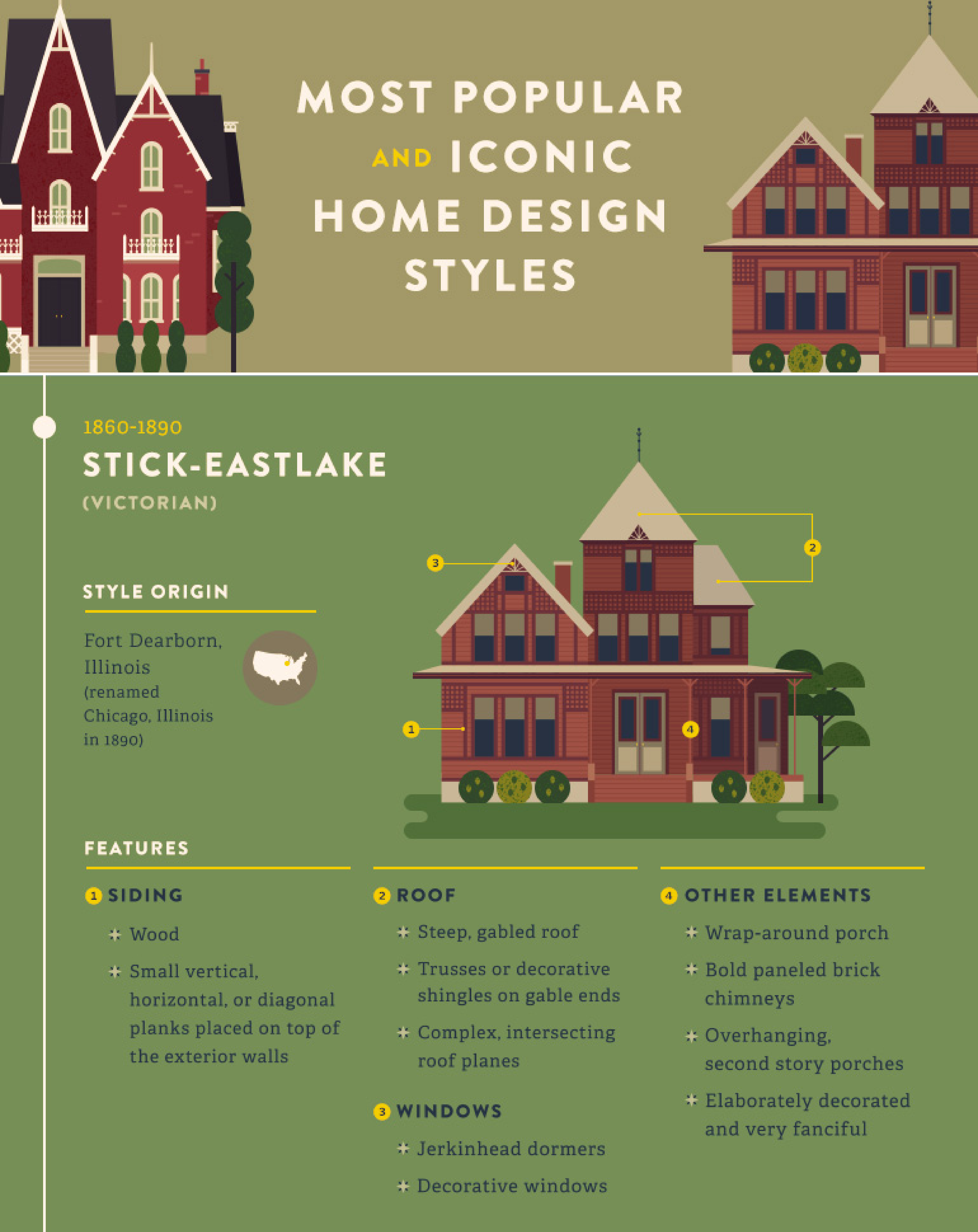 A graphical explanation of Stick-Eastlake (Coldwell-Banker).
