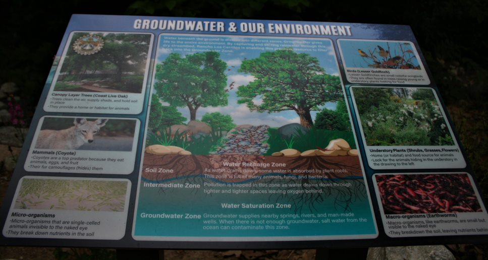 Groundwater Panel