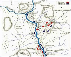 Map showing the layout of the battle.