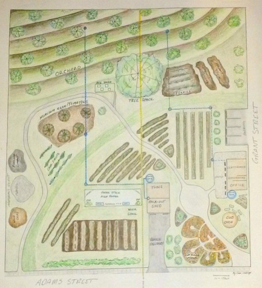 The original plan for the farm