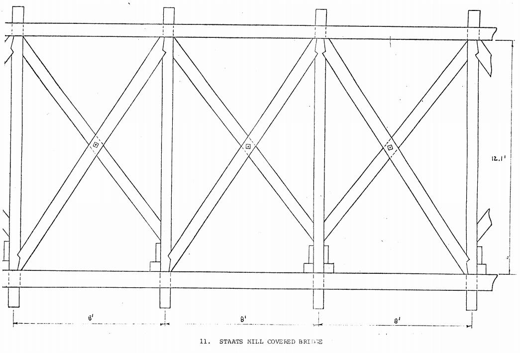Architectural sketch of the bridge's Long trusses