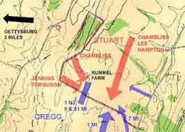 Map of battle of East Cavalry Field