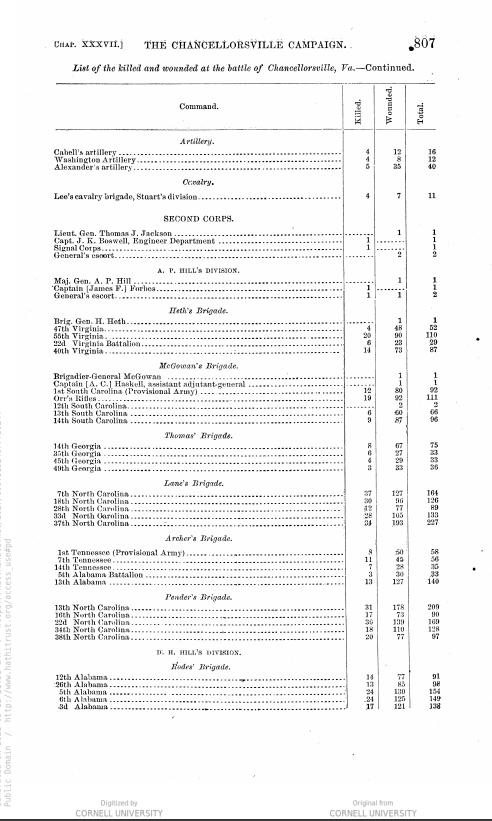 Font, Parallel, Document, Paper
