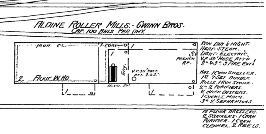 Sketch of the Gwinn Bros. Mill from the 1898 Sanborn fire maps