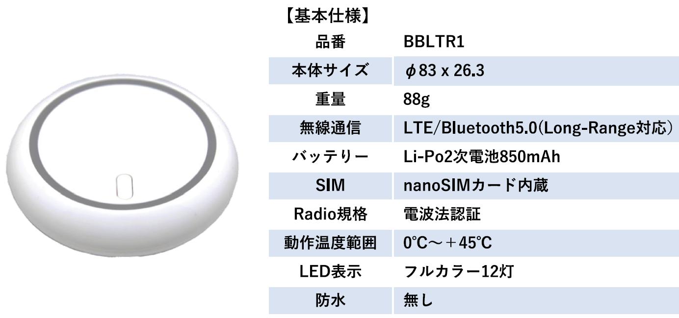 BLE-LTEルーター(BLEゲートウェイ)