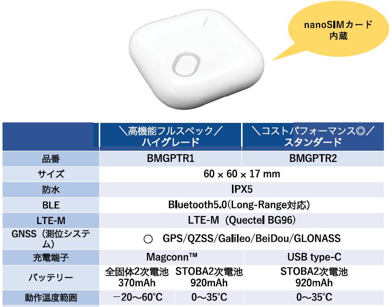 GPSトラッカー(LTE-M通信版)