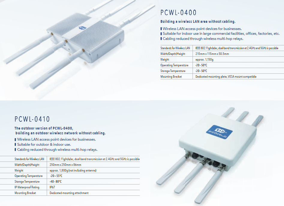 PCWL-0400 for indoor use and PCWL-0410 for outdoor use