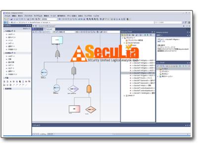 セキュリティ脅威分析支援ツール「Seculia」