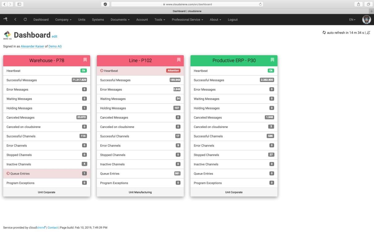 cloudsirene dashboard preview