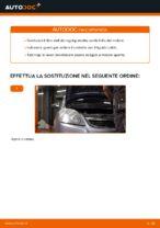 OPEL - manuali di riparazione con illustrazioni