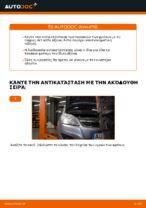 Πώς αντικαθιστούμε τα πίσω τακάκια των δισκόφρενων σε Opel Zafira B A05