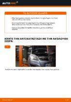 Πώς αντικαθιστούμε οπίσθια ρουλεμάν πλήμνης σε Opel Zafira B A05