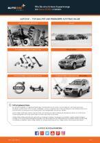 Empfehlungen des Automechanikers zum Wechsel von VOLVO Volvo XC90 1 2.5 T AWD Stoßdämpfer
