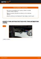 Πώς αλλάζουμε λάδι κινητήρα και φίλτρο λαδιού σε Citroen C1 1 PM PN