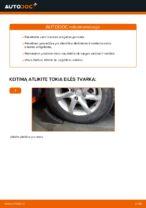 BMW X3 Stabdžių Trinkelių Komplektas Stovėjimo Stabdis keitimas: nemokamas pdf
