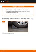 Comment remplacer les ressorts de suspension avant sur une BMW X5 E53