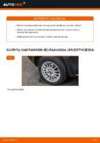 ALFA ROMEO käyttöohjekirja verkossa