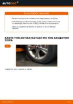 Εγχειρίδιο PDF στη συντήρηση RX
