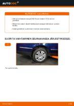 Kuinka vaihdat takakallistuksenvakaajan VW Passat Variant 3C5-autoon