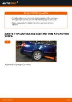 Πώς αλλαγη και ρυθμιζω Ψαλίδια αυτοκινήτου VW PASSAT: οδηγός pdf