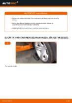 BMW X5 Iskunvaimentimet vaihto: ohjekirja