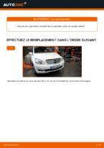Remplacement de Jeu de plaquettes de frein sur MERCEDES-BENZ B-CLASS (W245) : trucs et astuces
