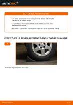 Comment remplacer les amortisseurs de suspension arrière sur une Opel Zafira F75