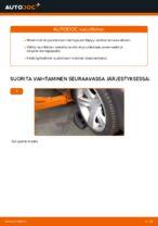 Korjaamokäsikirja tuotteelle BMW X3 Van (G01)