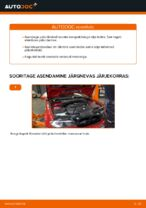 Kuidas vahetada esimesi piduriklotse või pidurikettaid autol BMW E46 Cabrio