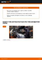 Πώς αλλάζουμε λάδι κινητήρα και φίλτρο λαδιού σε RENAULT SCENIC II (JM)