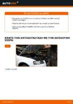 Πώς αλλάζουμε λάδι κινητήρα και φίλτρο λαδιού σε Audi A3 8P1
